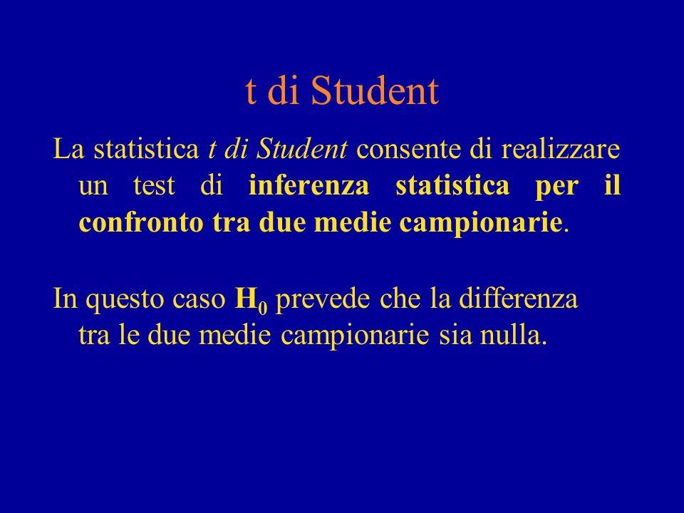 t di Student La statistica t di Student per il confronto tra medie campionarie ha quindi al numeratore la differenza delle medie campionarie e al denominatore lerrore standard della distribuzione della differenza delle medie campionarie.