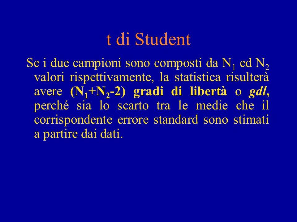 t di Student Se i due campioni sono composti da N 1 ed N 2 valori rispettivamente, la statistica risulterà avere (N 1 +N 2 -2) gradi di libertà o gdl,