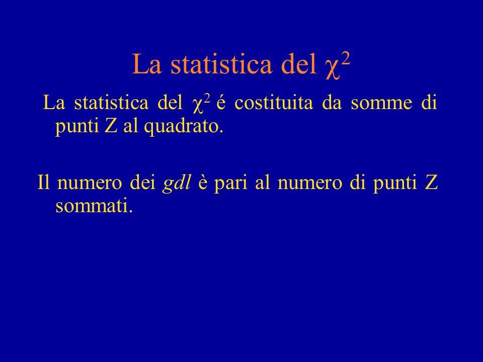 La statistica del 2 La distribuzione del con pochi gdl è asimmetrica e ha come valore atteso lo zero; allaumentare dei gdl il valore atteso tende ad essere pari al valore dei gdl, mentre la varianza tende ad essere pari a 2