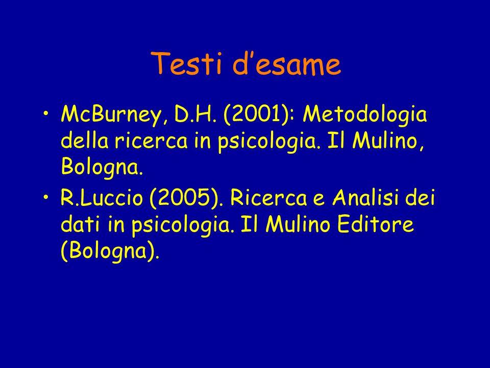 Testi desame McBurney, D.H. (2001): Metodologia della ricerca in psicologia. Il Mulino, Bologna. R.Luccio (2005). Ricerca e Analisi dei dati in psicol