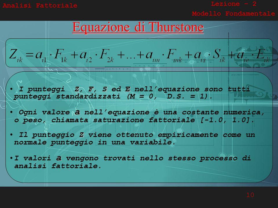 10 Analisi Fattoriale Lezione – 2 Modello FondamentaleEquazione di Thurstone ZFSE I punteggi Z, F, S ed E nellequazione sono tutti punteggi standardiz