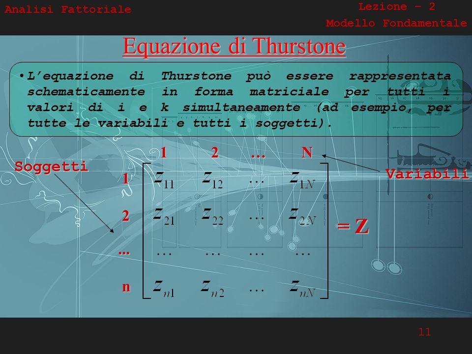11 Analisi Fattoriale Lezione – 2 Modello FondamentaleEquazione di Thurstone Lequazione di Thurstone può essere rappresentata schematicamente in forma