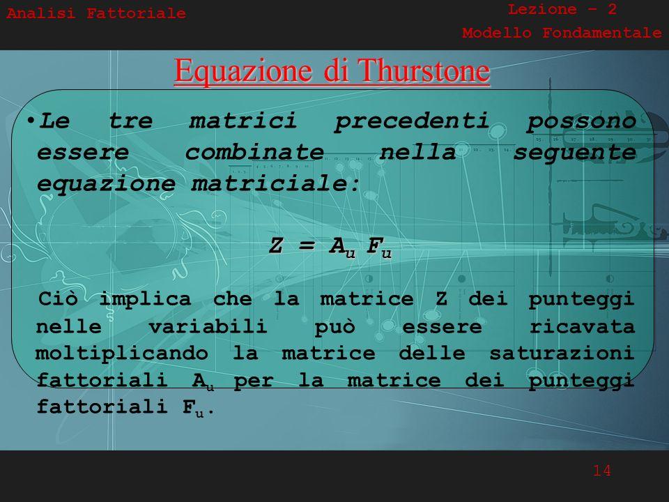 14 Analisi Fattoriale Lezione – 2 Modello FondamentaleEquazione di Thurstone Le tre matrici precedenti possono essere combinate nella seguente equazio
