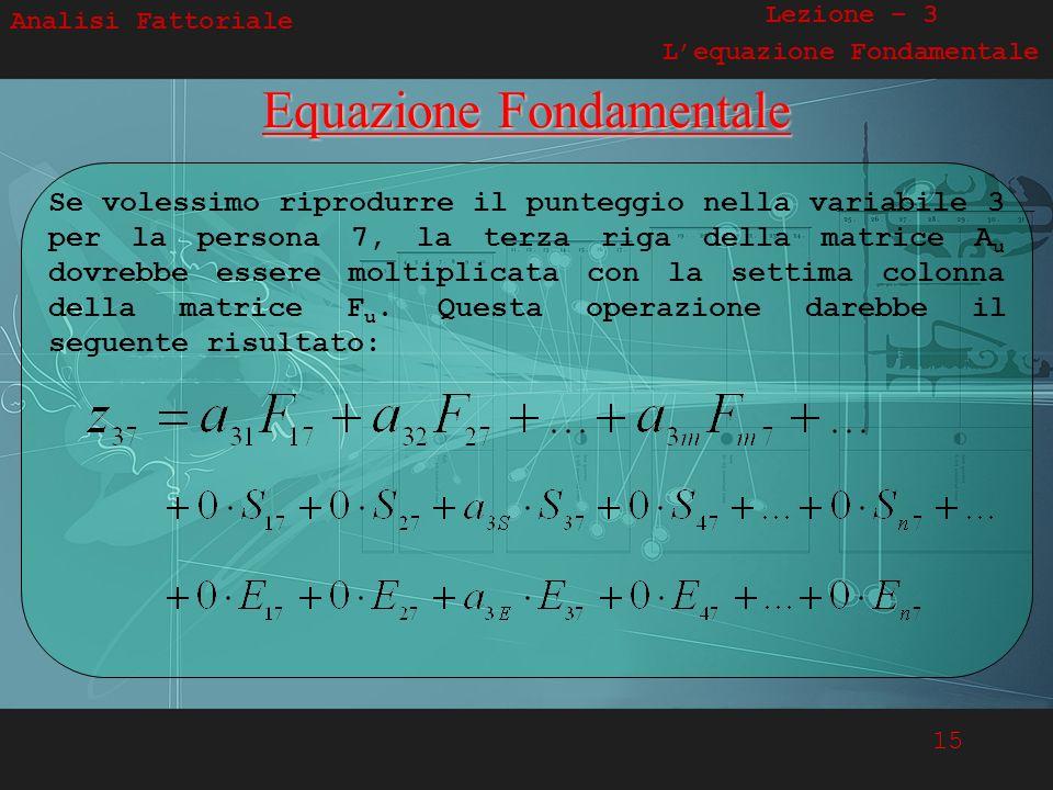 15 Analisi Fattoriale Lezione – 3 Lequazione FondamentaleEquazione Fondamentale Se volessimo riprodurre il punteggio nella variabile 3 per la persona