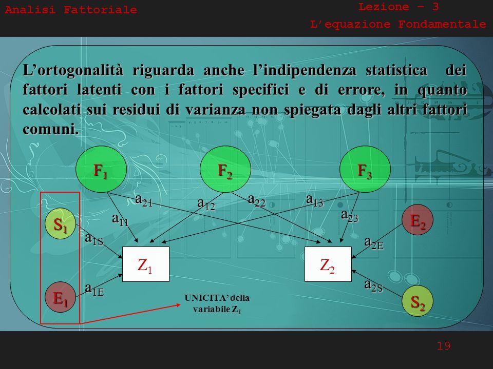 19 F1F1F1F1 F2F2F2F2 S1S1S1S1 E1E1E1E1 Z1Z1 Z2Z2 S2S2S2S2 E2E2E2E2 F3F3F3F3 a 11 a 21 a 12 a 22 a 13 a 23 a 1S a 2S a 1E a 2E UNICITA della variabile