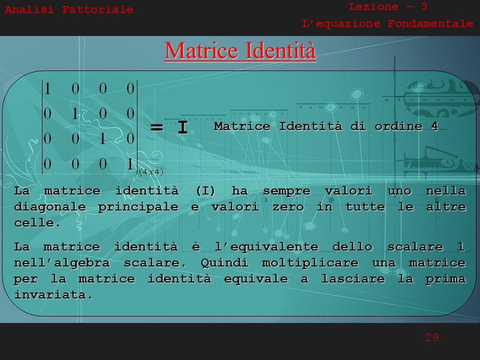 29 Analisi Fattoriale Lezione – 3 Lequazione FondamentaleMatrice Identità Matrice Identità di ordine 4 La matrice identità (I) ha sempre valori uno ne