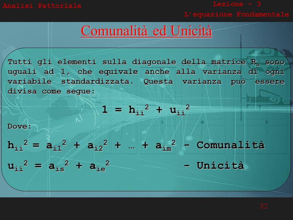 32 Analisi Fattoriale Lezione – 3 Lequazione Fondamentale Tutti gli elementi sulla diagonale della matrice R u sono uguali ad 1, che equivale anche al