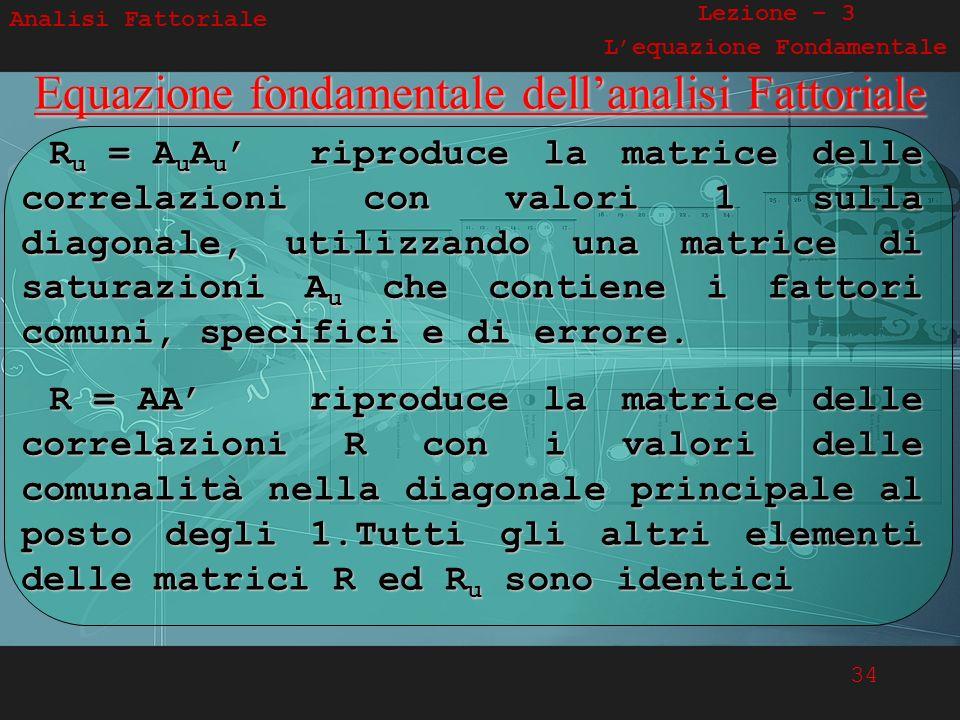 34 Analisi Fattoriale Lezione – 3 Lequazione Fondamentale R u = A u A uriproduce la matrice delle correlazioni con valori 1 sulla diagonale, utilizzan