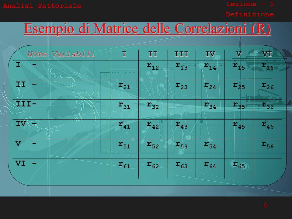 4 Analisi Fattoriale Lezione – 1 DefinizioneEsempio di Matrice delle Correlazioni (R) Nome Variabili IIIIIIIVVVI I -r 12 r 13 r 14 r 15 r 16 II –r 21