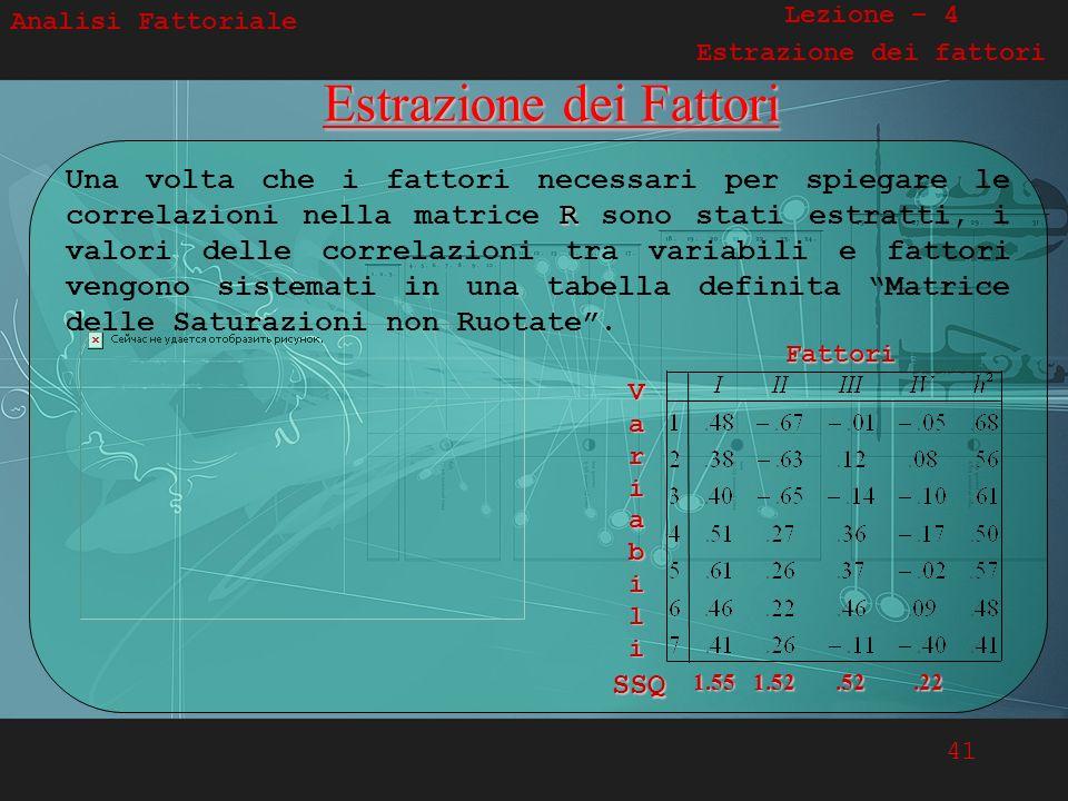 41 Analisi FattorialeEstrazione dei Fattori R Una volta che i fattori necessari per spiegare le correlazioni nella matrice R sono stati estratti, i va