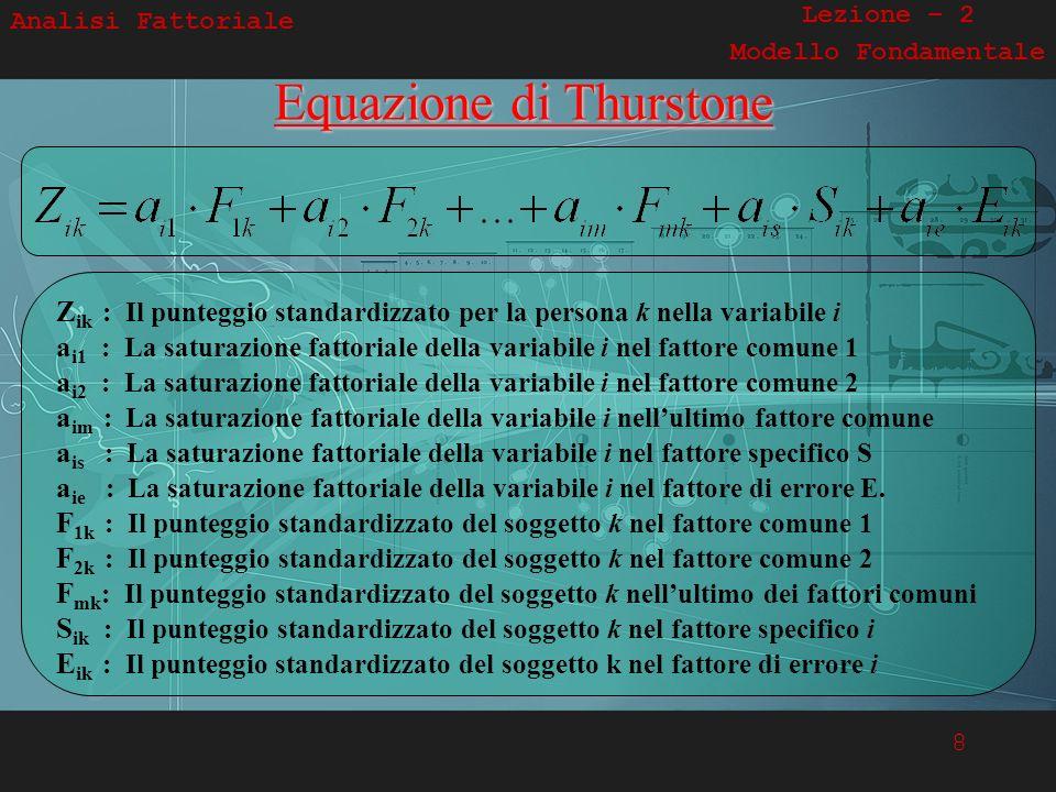 8 Analisi Fattoriale Lezione – 2 Modello FondamentaleEquazione di Thurstone Z ik : Il punteggio standardizzato per la persona k nella variabile i a i1