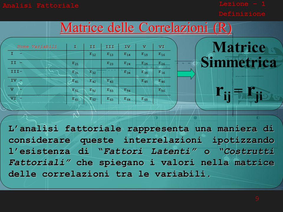 9 Analisi Fattoriale Lezione – 1 DefinizioneMatrice delle Correlazioni (R) Nome Variabili IIIIIIIVVVI I -r 12 r 13 r 14 r 15 r 16 II –r 21 r 23 r 24 r