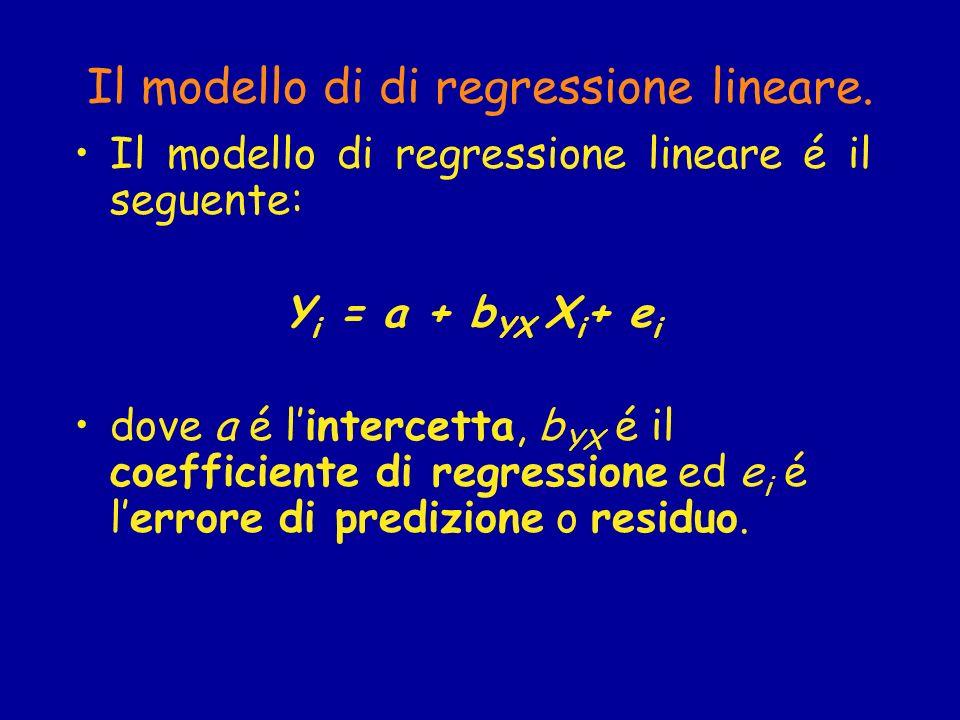 Il modello di di regressione lineare.
