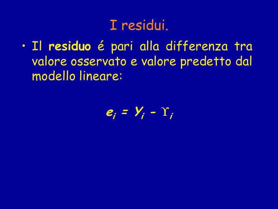 Il modello di regressione Lanalisi della regressione lineare permette di rappresentare in maniera sintetica un insieme di coppie di dati attraverso la stima dei parametri della regressione, a e b YX.