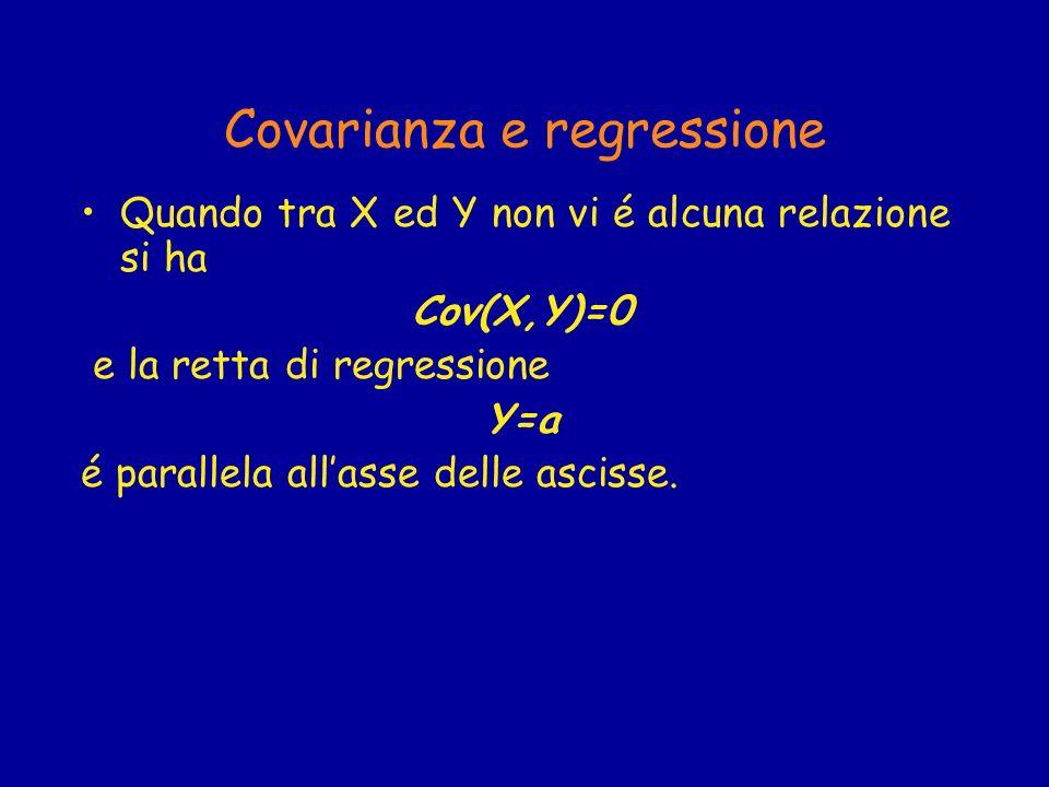Covarianza e regressione Quando tra X ed Y non vi é alcuna relazione si ha Cov(X,Y)=0 e la retta di regressione Y=a é parallela allasse delle ascisse.