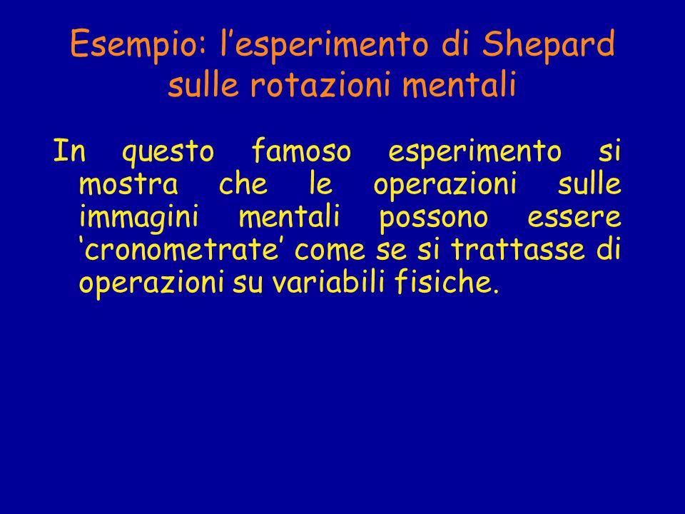 Esempio: lesperimento di Shepard sulle rotazioni mentali Lesperimento richiede di giudicare se due figure tridimensionali complesse sono o no luna limmagine ruotata dellaltra.