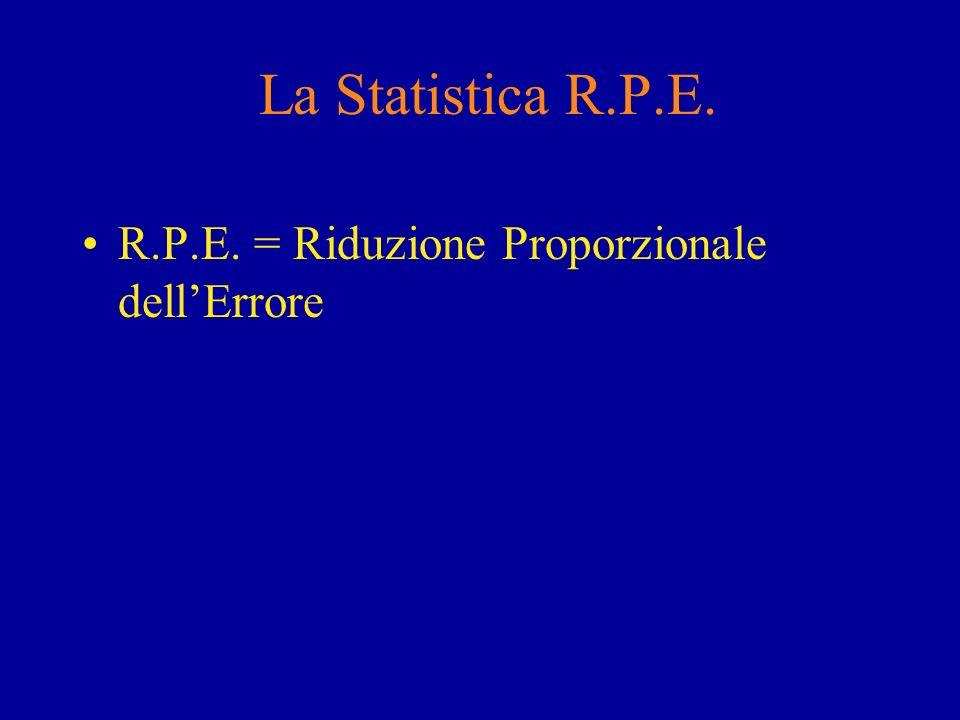La Statistica R.P.E. R.P.E. = Riduzione Proporzionale dellErrore