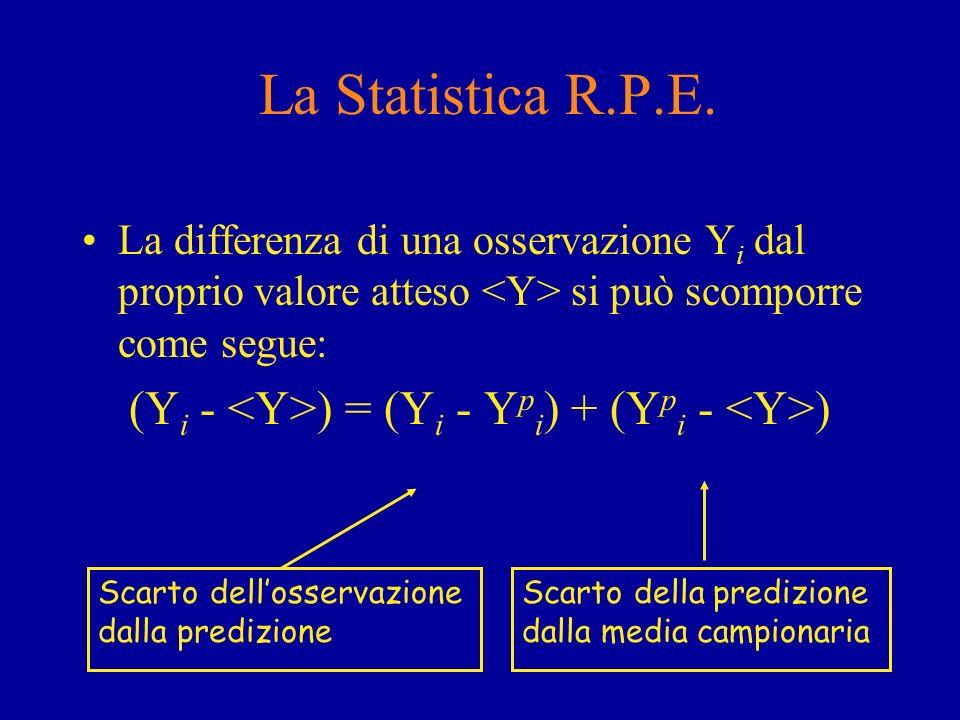 La Statistica R.P.E.