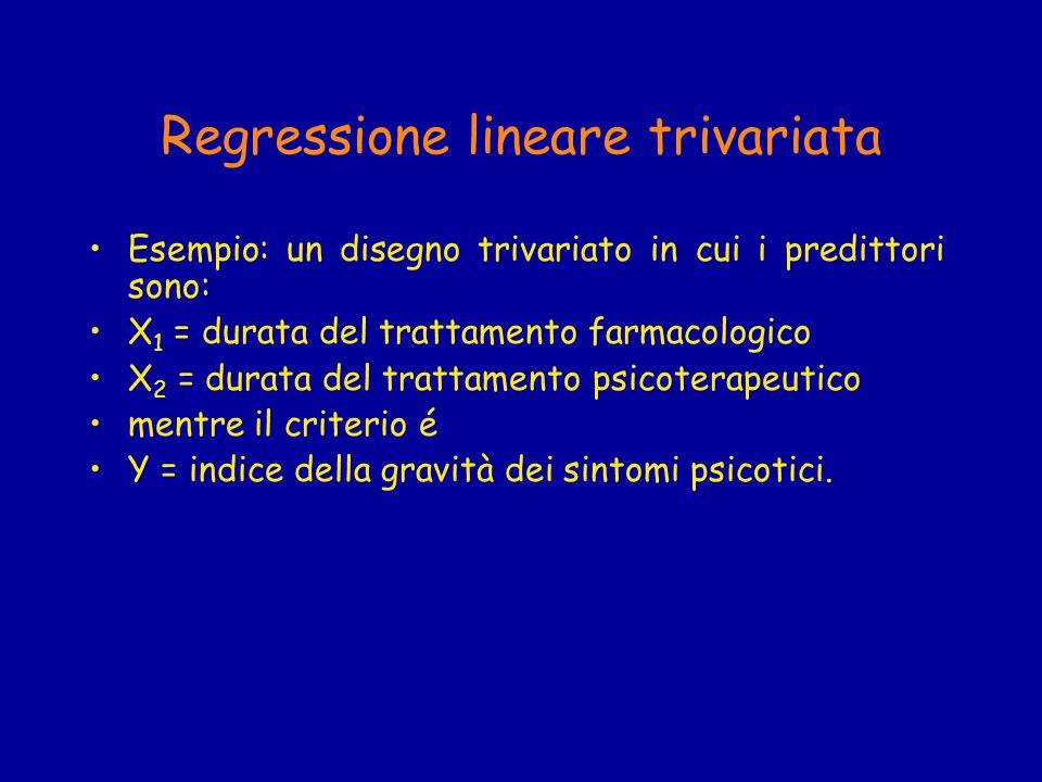 Regressione lineare trivariata Esempio: un disegno trivariato in cui i predittori sono: X 1 = durata del trattamento farmacologico X 2 = durata del trattamento psicoterapeutico mentre il criterio é Y = indice della gravità dei sintomi psicotici.