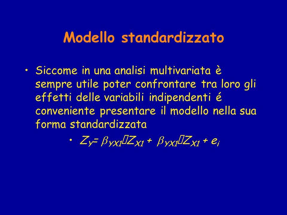 Modello standardizzato Siccome in una analisi multivariata è sempre utile poter confrontare tra loro gli effetti delle variabili indipendenti é conveniente presentare il modello nella sua forma standardizzata Z Y = YX1 Z X1 + YX1 Z X1 + e i