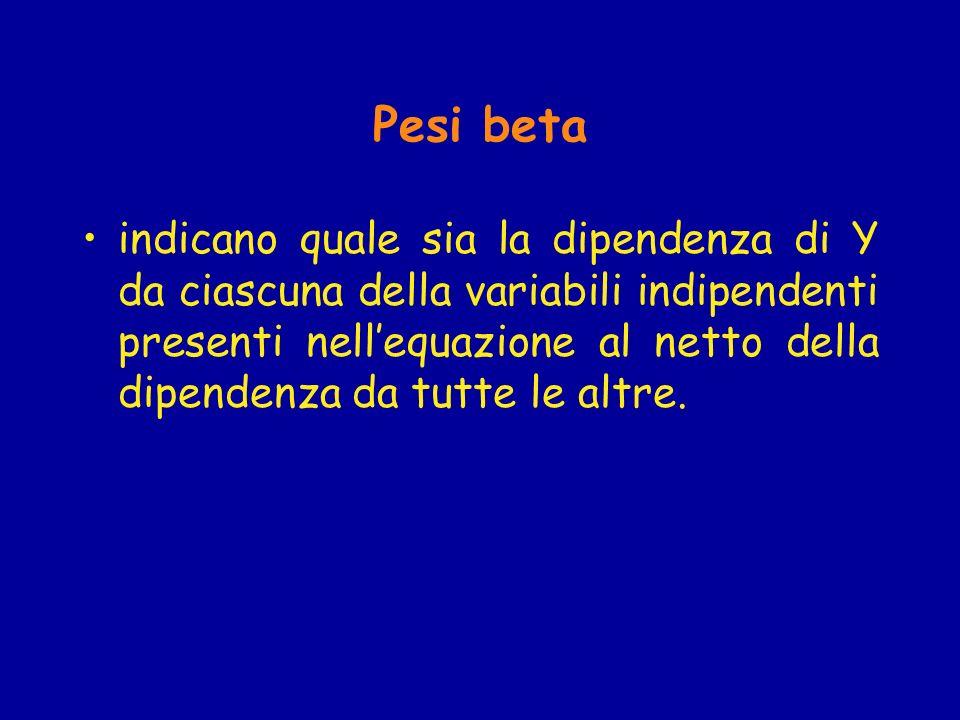 Pesi beta Siccome le variabili indipendenti standardizzate sono espresse nella stessa unità di misura i pesi beta possono essere confrontati tra loro per stabilire ad esempio quale delle due variabili ha un effetto maggiore sulla variabile dipendente.