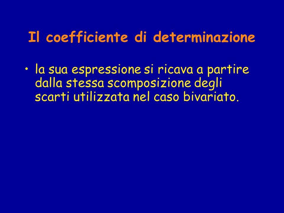 Il coefficiente di determinazione la sua espressione si ricava a partire dalla stessa scomposizione degli scarti utilizzata nel caso bivariato.