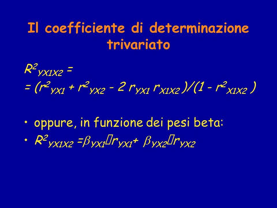 Il coefficiente di determinazione trivariato R 2 YX1X2 = = (r 2 YX1 + r 2 YX2 - 2 r YX1 r X1X2 )/(1 - r 2 X1X2 ) oppure, in funzione dei pesi beta: R 2 YX1X2 = YX1 r YX1 + YX2 r YX2