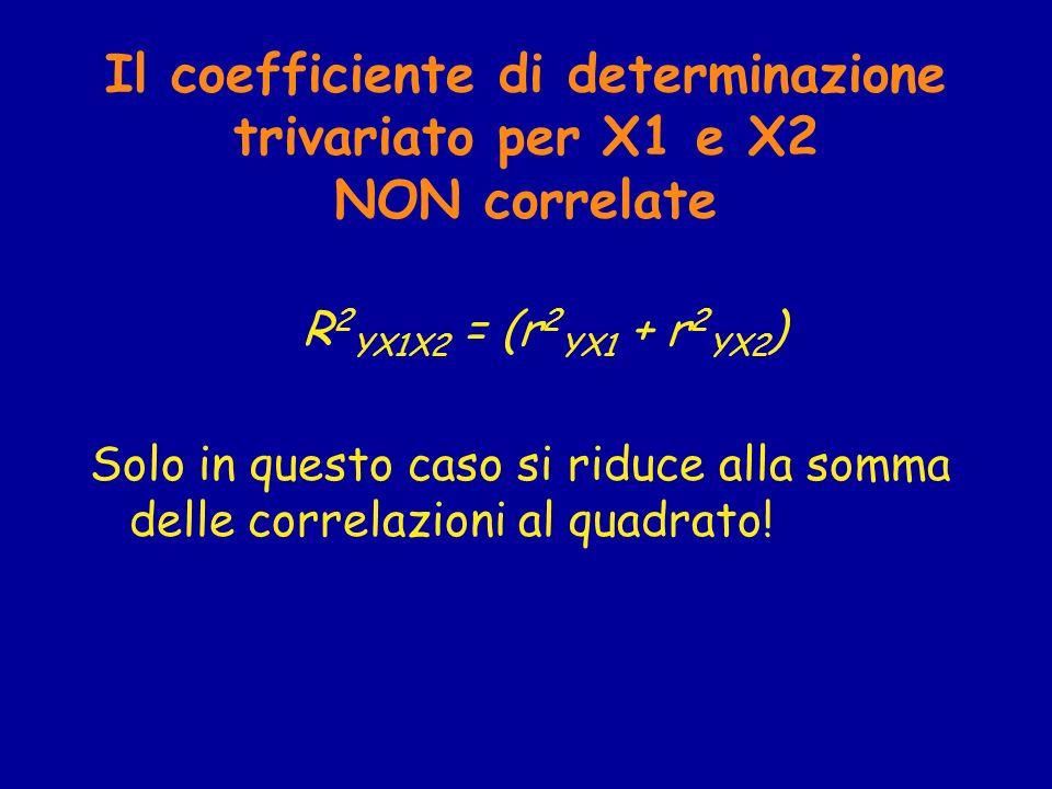Attenzione! Nel caso generale non si può separare linfluenza di una variabile da quella dellaltra.