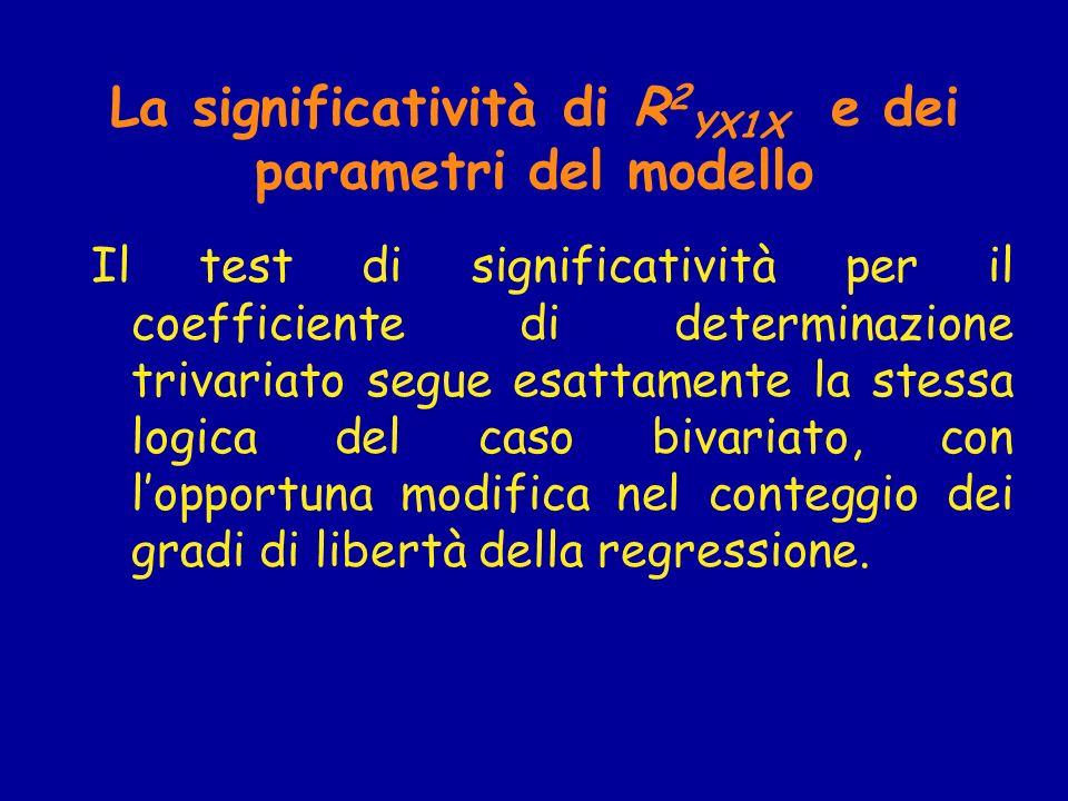 La significatività di R 2 YX1X e dei parametri del modello Il test di significatività per il coefficiente di determinazione trivariato segue esattamente la stessa logica del caso bivariato, con lopportuna modifica nel conteggio dei gradi di libertà della regressione.