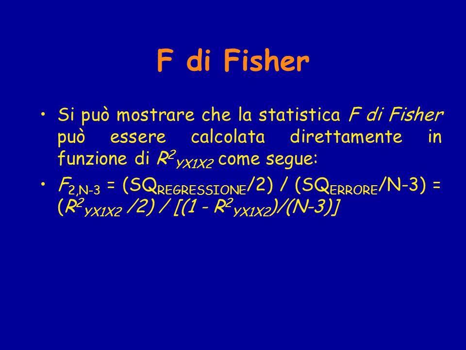 F di Fisher Si può mostrare che la statistica F di Fisher può essere calcolata direttamente in funzione di R 2 YX1X2 come segue: F 2,N-3 = (SQ REGRESSIONE /2) / (SQ ERRORE /N-3) = (R 2 YX1X2 /2) / [(1 - R 2 YX1X2 )/(N-3)]