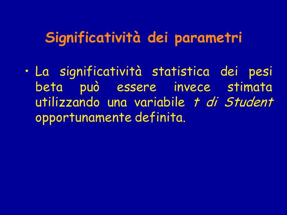 Significatività dei parametri La significatività statistica dei pesi beta può essere invece stimata utilizzando una variabile t di Student opportunamente definita.
