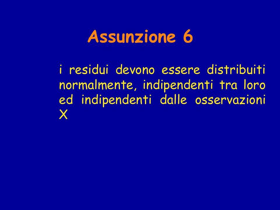 Assunzione 6 i residui devono essere distribuiti normalmente, indipendenti tra loro ed indipendenti dalle osservazioni X