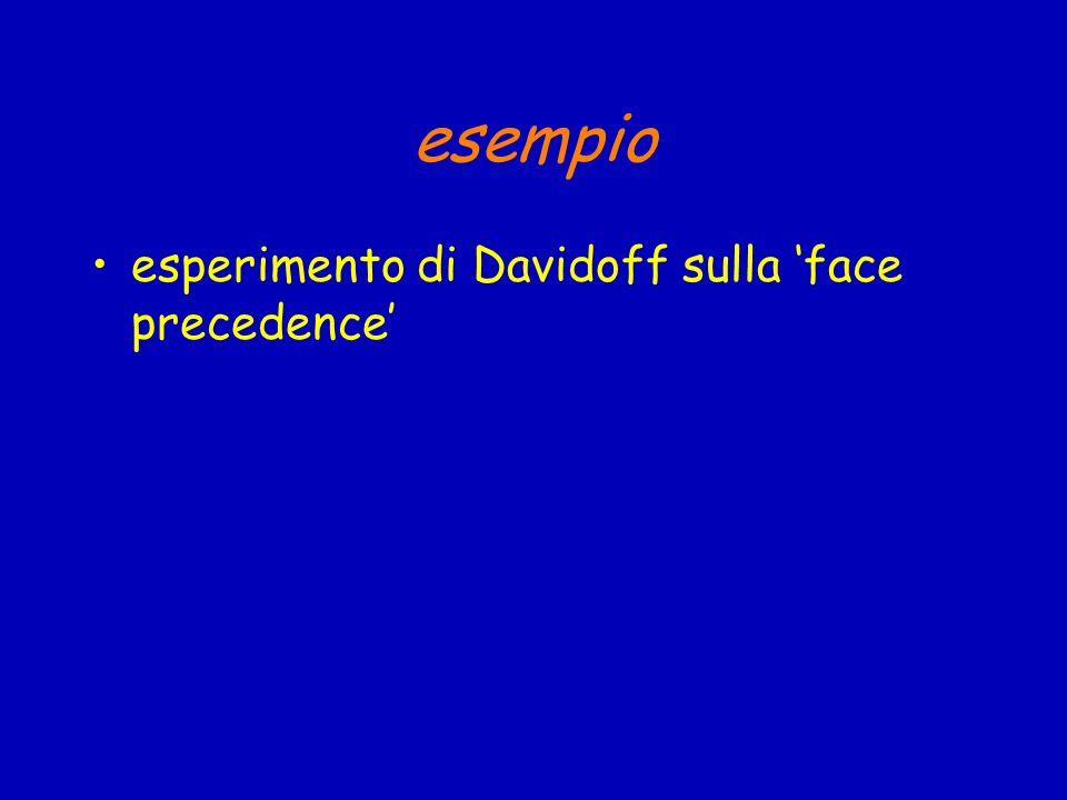 esempio esperimento di Davidoff sulla face precedence