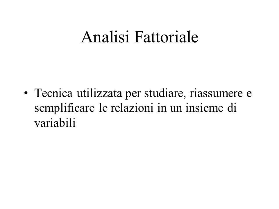 Analisi Fattoriale Tecnica utilizzata per studiare, riassumere e semplificare le relazioni in un insieme di variabili