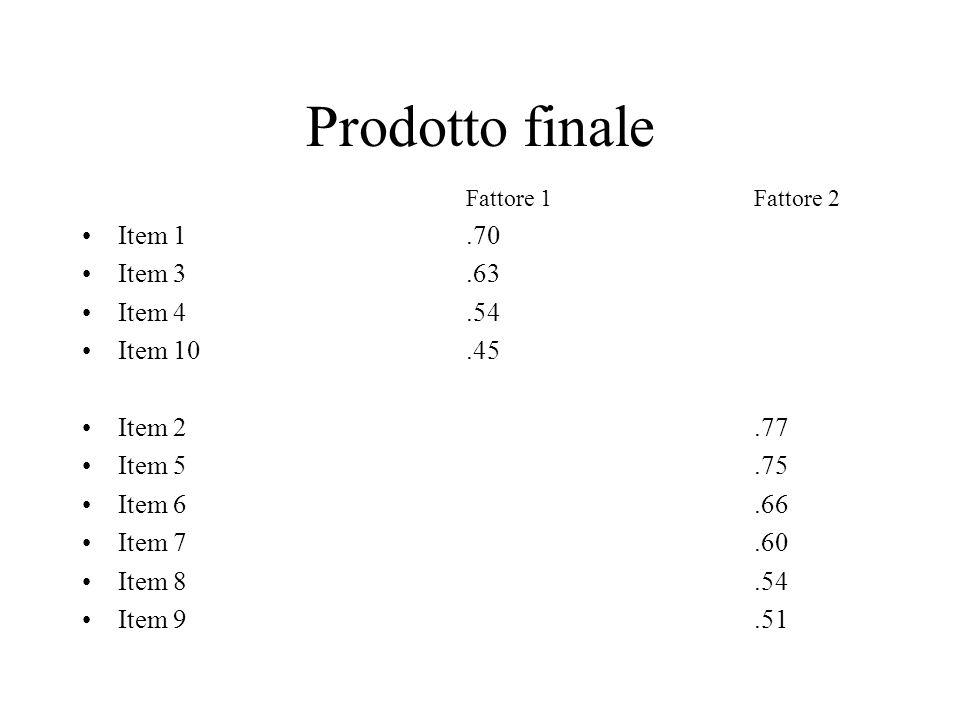 Prodotto finale Fattore 1Fattore 2 Item 1.70 Item 3.63 Item 4.54 Item 10.45 Item 2.77 Item 5.75 Item 6.66 Item 7.60 Item 8.54 Item 9.51