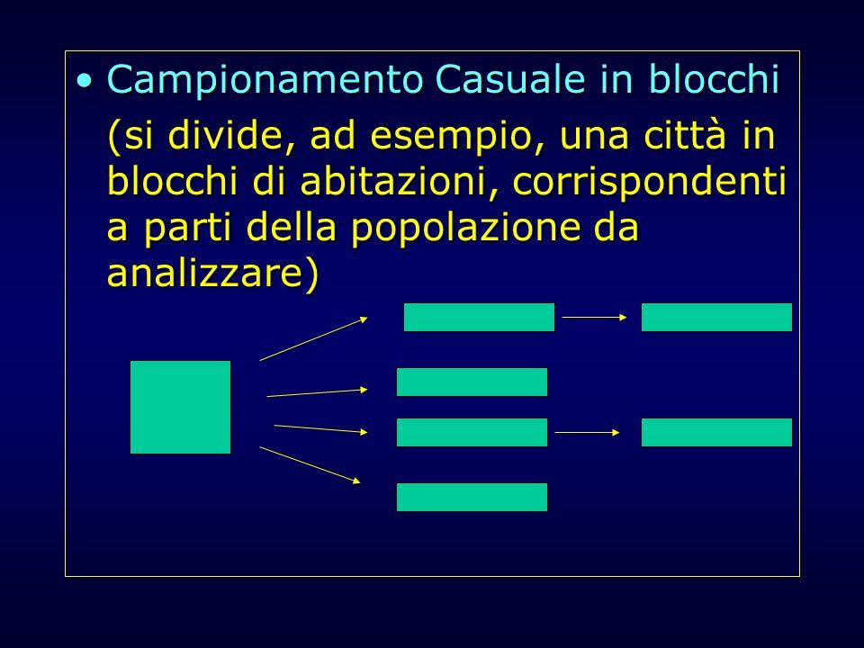 Campionamento Casuale in blocchiCampionamento Casuale in blocchi (si divide, ad esempio, una città in blocchi di abitazioni, corrispondenti a parti de