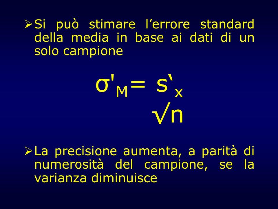 Si può stimare lerrore standard della media in base ai dati di un solo campione σ' M = s x n La precisione aumenta, a parità di numerosità del campion