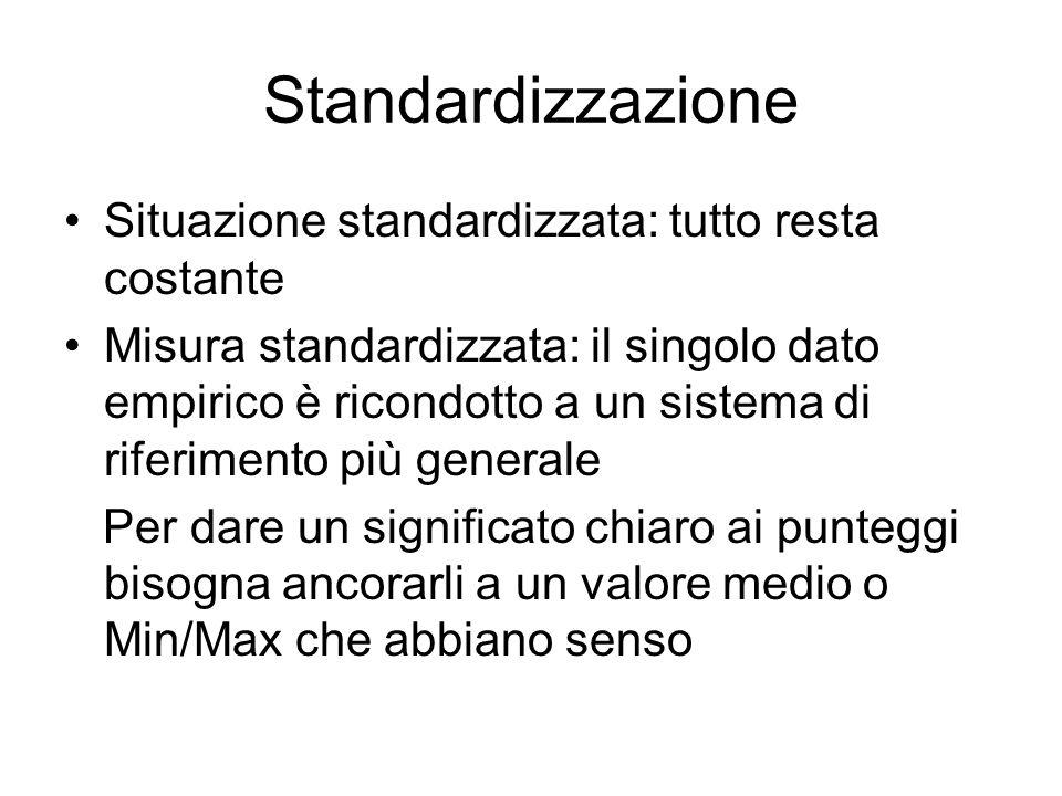 Situazione standardizzata: tutto resta costante Misura standardizzata: il singolo dato empirico è ricondotto a un sistema di riferimento più generale