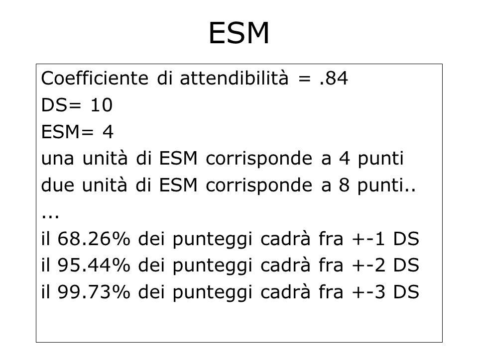 ESM Coefficiente di attendibilità =.84 DS= 10 ESM= 4 una unità di ESM corrisponde a 4 punti due unità di ESM corrisponde a 8 punti..... il 68.26% dei