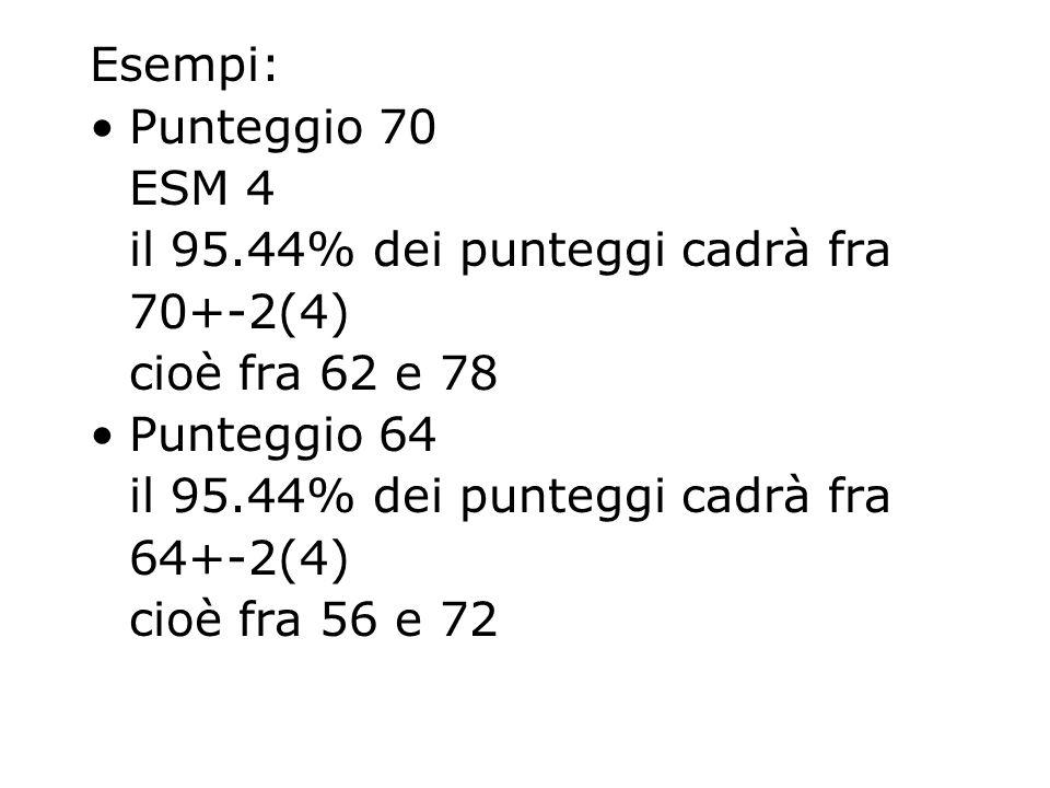 Esempi: Punteggio 70 ESM 4 il 95.44% dei punteggi cadrà fra 70+-2(4) cioè fra 62 e 78 Punteggio 64 il 95.44% dei punteggi cadrà fra 64+-2(4) cioè fra