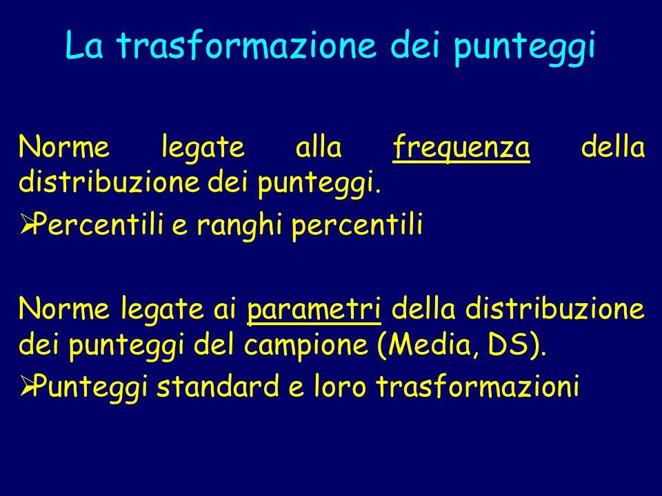 La trasformazione dei punteggi Norme legate alla frequenza della distribuzione dei punteggi. Percentili e ranghi percentili Norme legate ai parametri