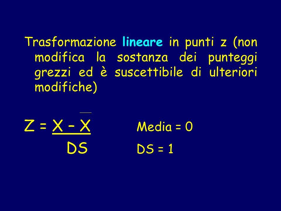 Trasformazione lineare in punti z (non modifica la sostanza dei punteggi grezzi ed è suscettibile di ulteriori modifiche) Z = X – X Media = 0 DS DS =