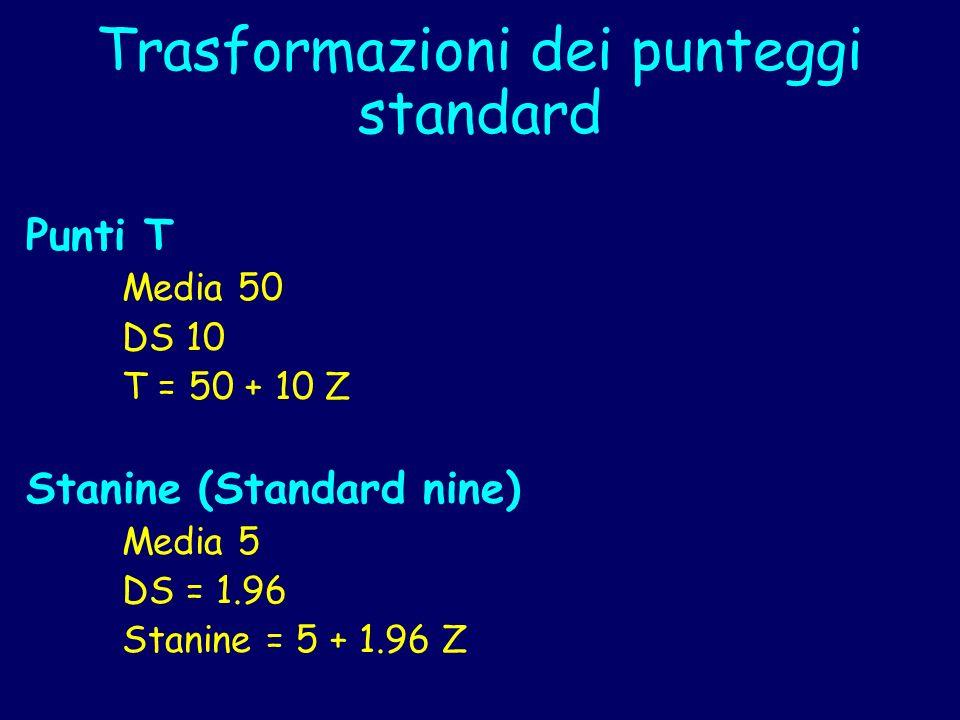 Trasformazioni dei punteggi standard Punti T Media 50 DS 10 T = 50 + 10 Z Stanine (Standard nine) Media 5 DS = 1.96 Stanine = 5 + 1.96 Z