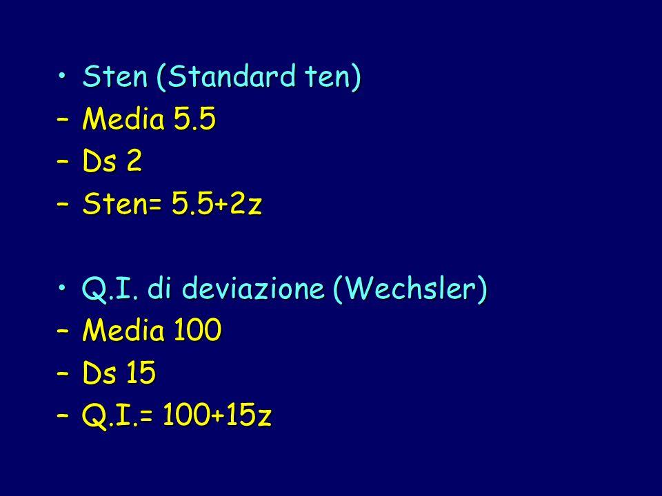 Sten (Standard ten)Sten (Standard ten) –Media 5.5 –Ds 2 –Sten= 5.5+2z Q.I. di deviazione (Wechsler)Q.I. di deviazione (Wechsler) –Media 100 –Ds 15 –Q.