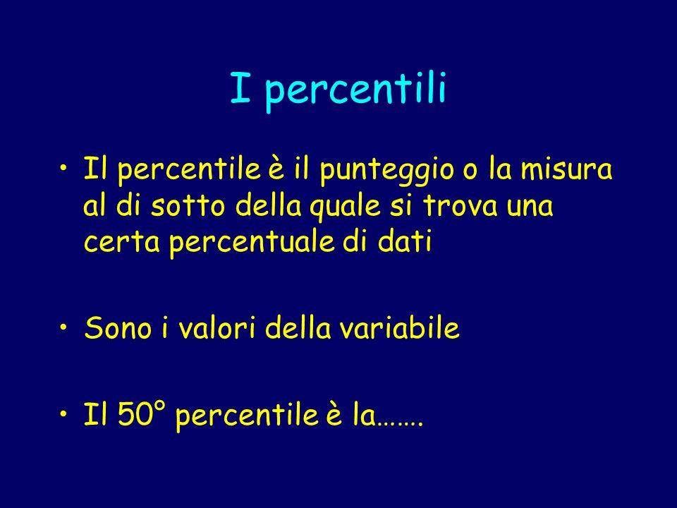 I percentili Il percentile è il punteggio o la misura al di sotto della quale si trova una certa percentuale di dati Sono i valori della variabile Il