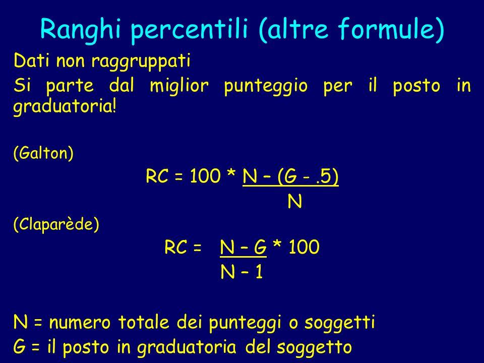 Ranghi percentili (altre formule) Dati non raggruppati Si parte dal miglior punteggio per il posto in graduatoria! (Galton) RC = 100 * N – (G -.5) N (