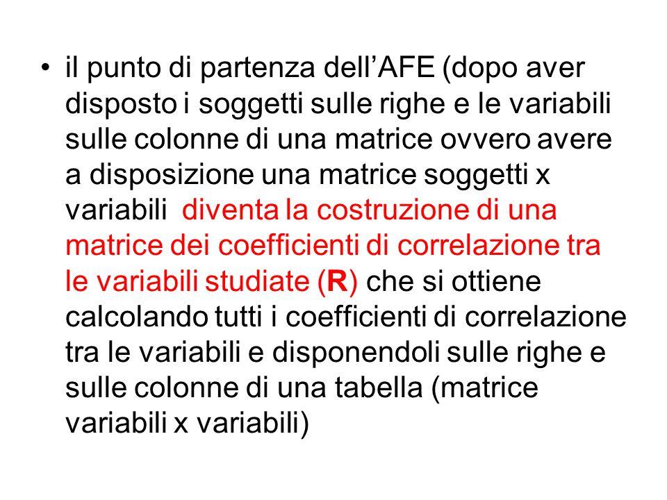 il punto di partenza dellAFE (dopo aver disposto i soggetti sulle righe e le variabili sulle colonne di una matrice ovvero avere a disposizione una ma