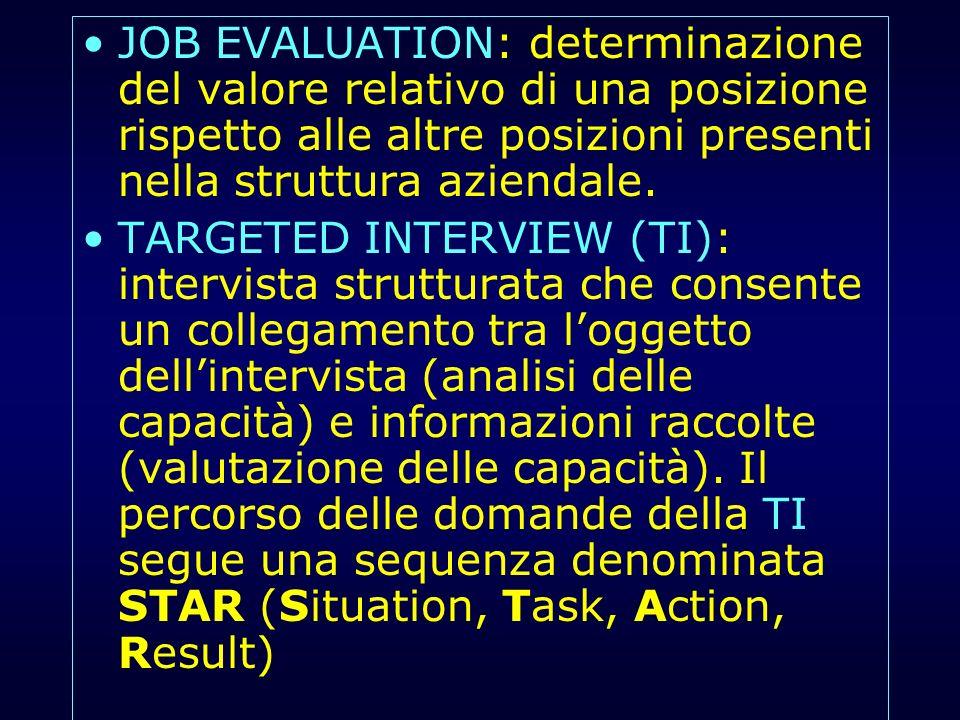 JOB EVALUATION: determinazione del valore relativo di una posizione rispetto alle altre posizioni presenti nella struttura aziendale. TARGETED INTERVI