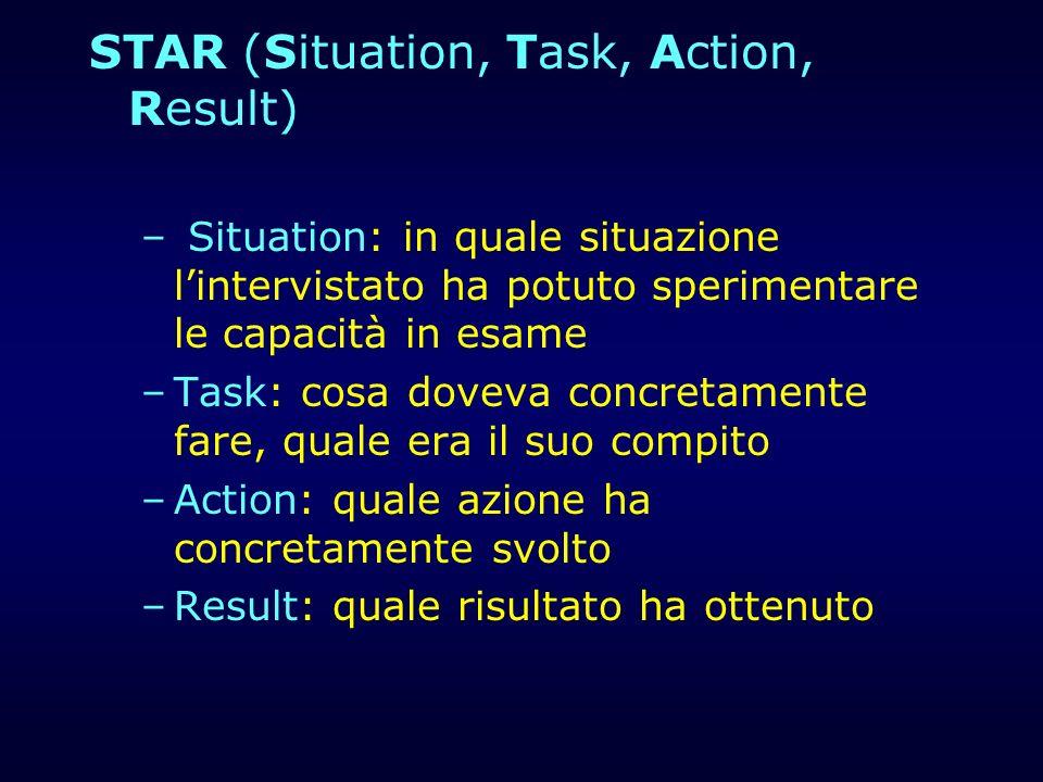 STAR (Situation, Task, Action, Result) – Situation: in quale situazione lintervistato ha potuto sperimentare le capacità in esame –Task: cosa doveva c