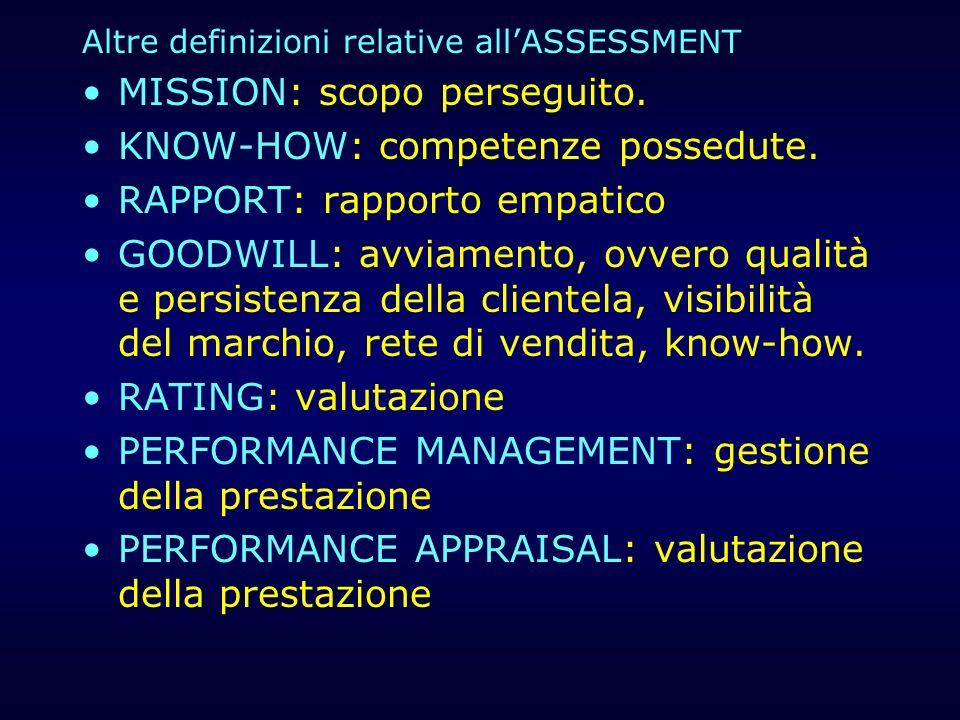 Altre definizioni relative allASSESSMENT MISSION: scopo perseguito. KNOW-HOW: competenze possedute. RAPPORT: rapporto empatico GOODWILL: avviamento, o